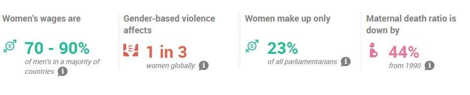 UNFPA Graphic 2017